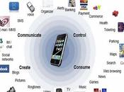 tres atributos clave para eficacia aplicaciones móviles retail