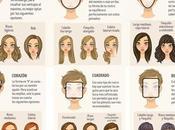 Peinados según tipo rostro