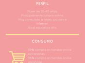 Radiografía consumo cosméticos coreanos España #cosmeticoscoreanos