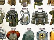 Guía visual basica rapida armaduras D&D/Juegos