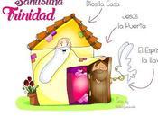 Dios Casa, Jesús Puerta Espíritu llave