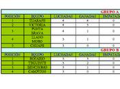 Clasificación primera tenerife lucha canaria marzo 2.011