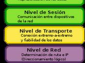 Nuevo Positivismo Digital (XIII): modelo Sociedad Información