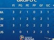Notas #Rusia2018 grupos Francia-Argentina Croacia-Dinamarca octavos