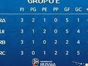 Notas #Rusia2018 grupos Brasil-México Suecia-Suiza octavos