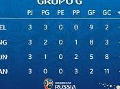 Notas #Rusia2018 grupos Bélgica-Japón Colombia-Inglaterra octavos