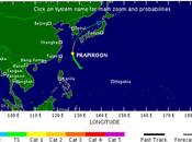 """tifón """"Prapiroon"""" pone bajo Alerta Japón Corea"""