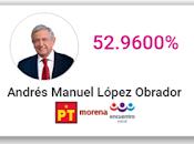Presidente Electo, debe cumplir expectativa pueblo mexicano esperanzado