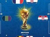 Análisis previo final partido tercer puesto #Rusia2018