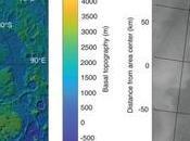 descubierto agua líquida subglacial Marte ¿Por importante éste hallazgo?