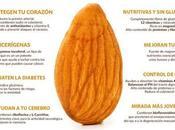 Beneficios frutos secos para salud