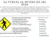 ENTREVISTA: Vuelta Mundo días