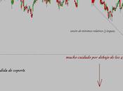 Perdiendo confianza: Banco Santander