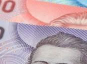 Este nuevo salario mínimo Chile