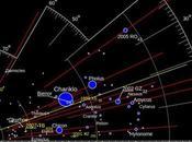 centauros: asteroides cruzan planetas gigantes