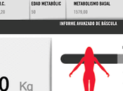 informes análisis corporales
