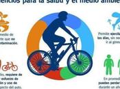 Sobre semana movilidad Palencia