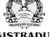 Registradurías Bogotá Direcciones teléfonos