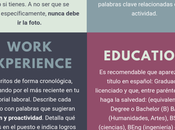 Nueva infografía para #FanzinEnfermería trucos hacer inglés