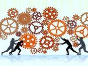 cuatro pilares gestión cambio
