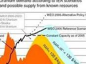 Ahora Fukushima accidente nivel (máximo), ¿volverá minería uranio España?