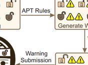 DARKMENTION, detectará ciberataques provenientes Dark Web.