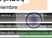 India abre nuevo ciclo electoral Karnataka culminará generales abril