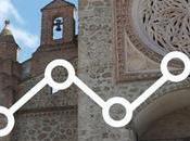 Ruta provincia Toledo: ¿Qué Talavera Reina?