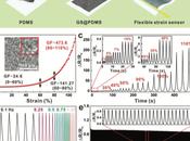 #Nanovedades, columna nanotecnología M24: grafenos horno