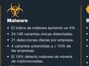 Prevalecen ataques malware móvil medida acerca temporada festividades