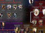 Personajes mapa interactivo 'Juego tronos'