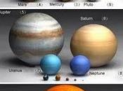 Comparación planetas