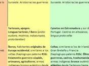 Tabla Pueblos Iberia Mítica