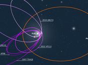 Planeta Nueve: súper tierra fuera Sistema Solar