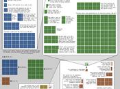 #Infográfico: Dosis Radiación