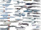 regalo Trekkie: flota estelar completa Infografia