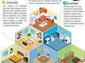 Decoración para pisos alquilados