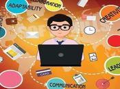 Conocimientos habilidades necesarios mundo digital
