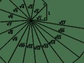 Espiral Teodoro