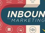 Inbound marketing herramientas implementacion