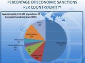¿Cuales efectos reales sanciones #EEUU #UE?