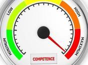 Cómo desarrollar efectividad personal GTD®