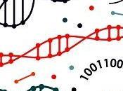 retorno algoritmos genéticos?