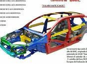 mejores estándares internacionales caldiad seguridad solo vehículo