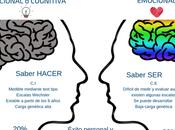 Inteligencia Emocional, cómo desarrollarla familia