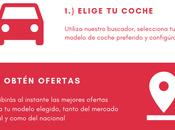 carfy.es, startup española revolucionado forma comprar coches online