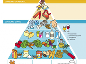 Dieta Dukan: sana esta dieta milagrosa adoradas celebrities?