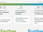 Aprende inglés: adjetivos suelen confundirse