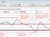 SPC: Control Charts.