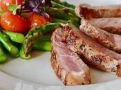 Cómo hacer Dieta Disociada fácil